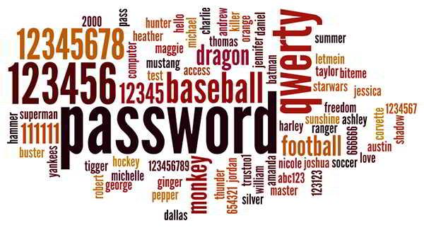 Evita usar uno de estos 306 millones de passwords